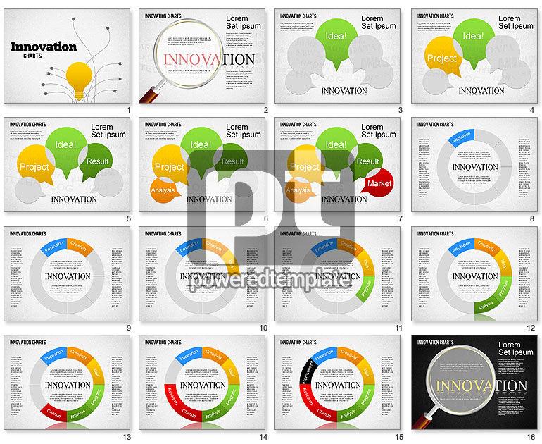 Innovation Charts Toolbox