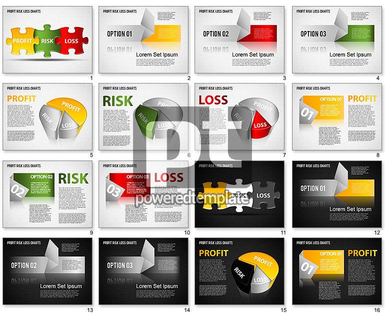 Profit Risk Loss Chart