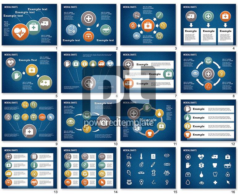 Medical Process Charts