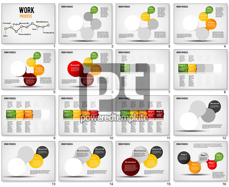 Work Process Steps