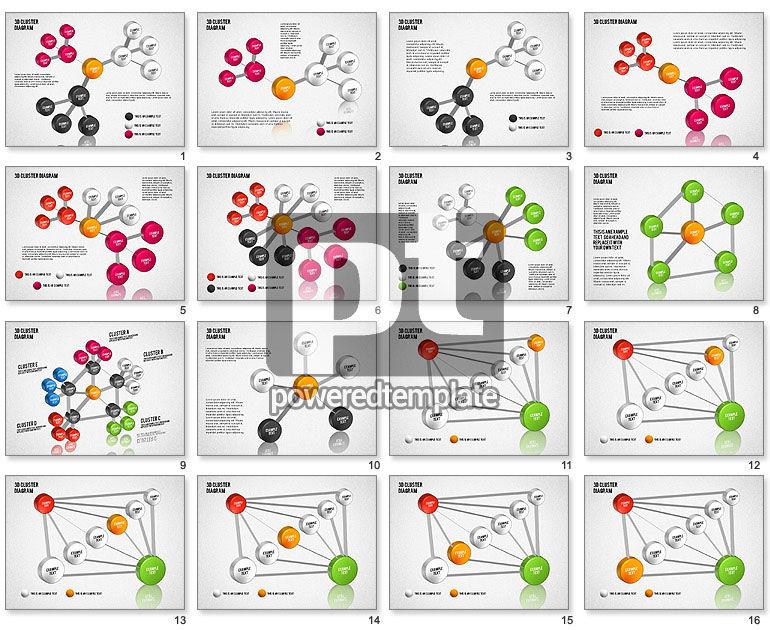 3D Cluster Diagram