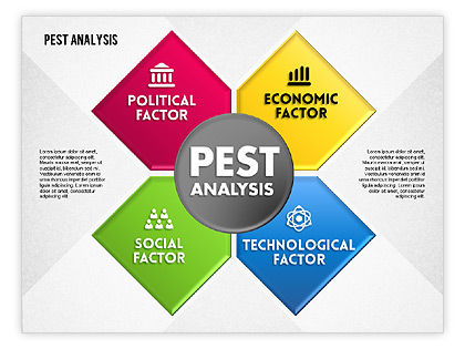 exxonmobil pestle analysis Pestel analysis on petroleum industry economics essay pestel analysis on petroleum industry pestel analysis is used by pestel analysis.