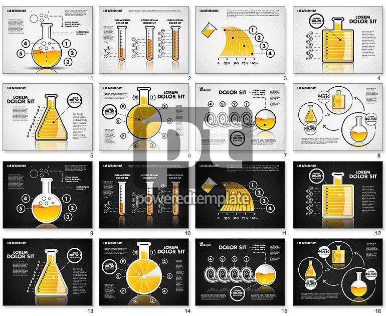 Laboratory Infographics