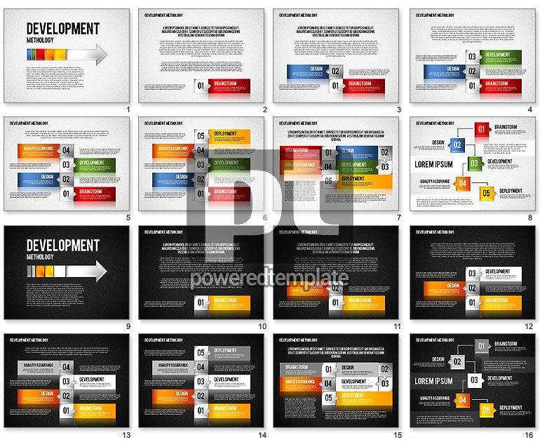 Development Methodology Diagram