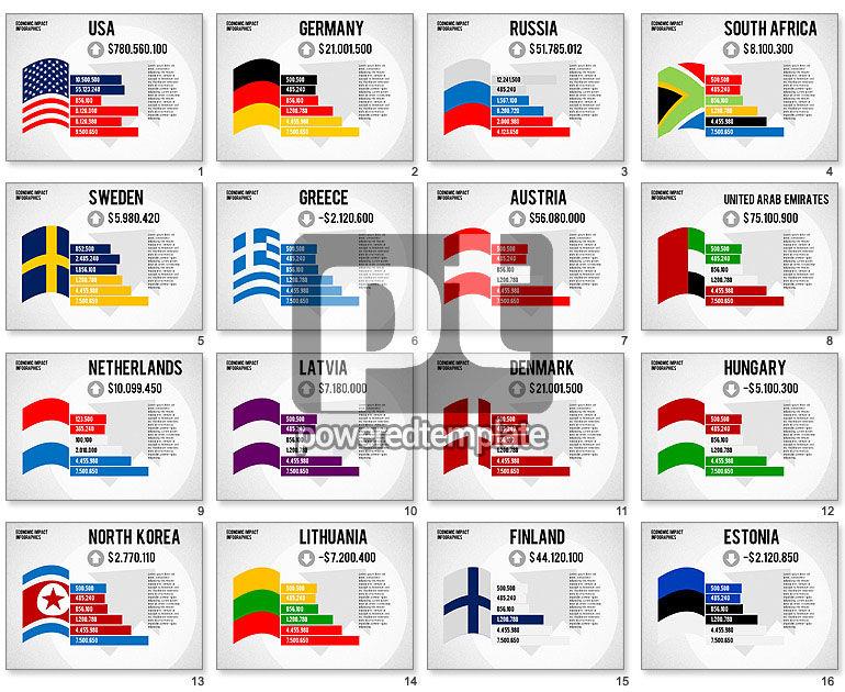 Economic Impact Infographics