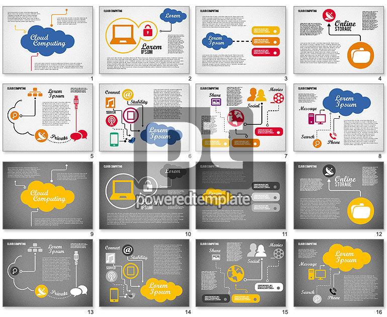 Cloud apresentação de computação