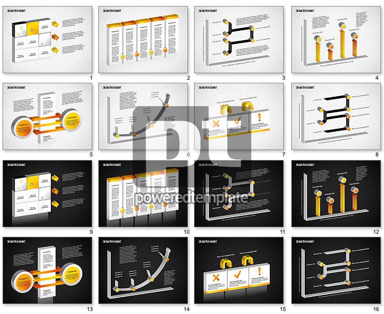 3D Matrix Chart