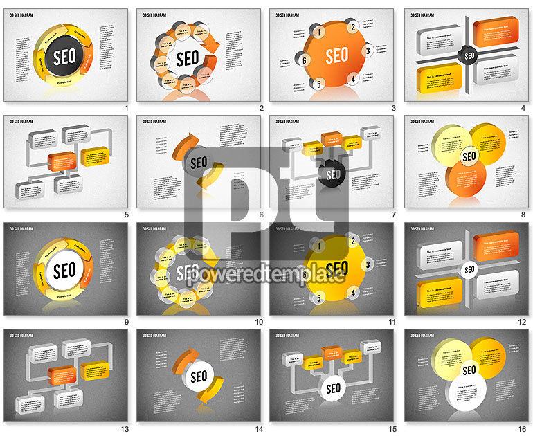 3D SEO Process Diagram