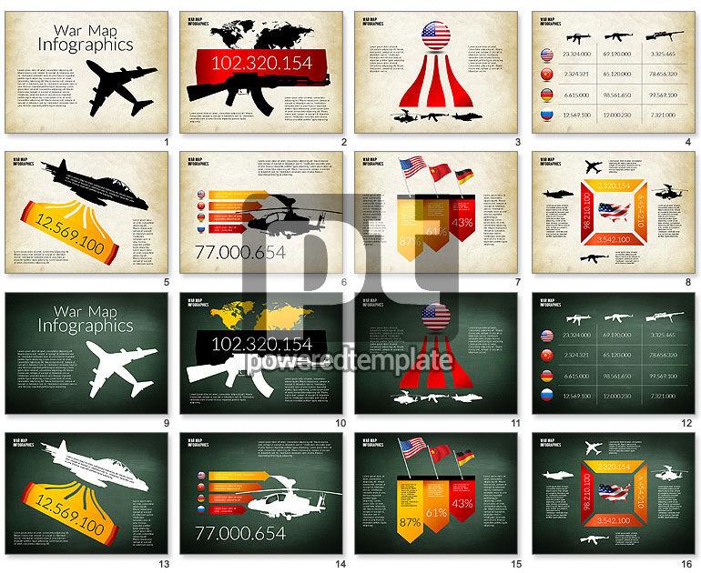 Military Infographics