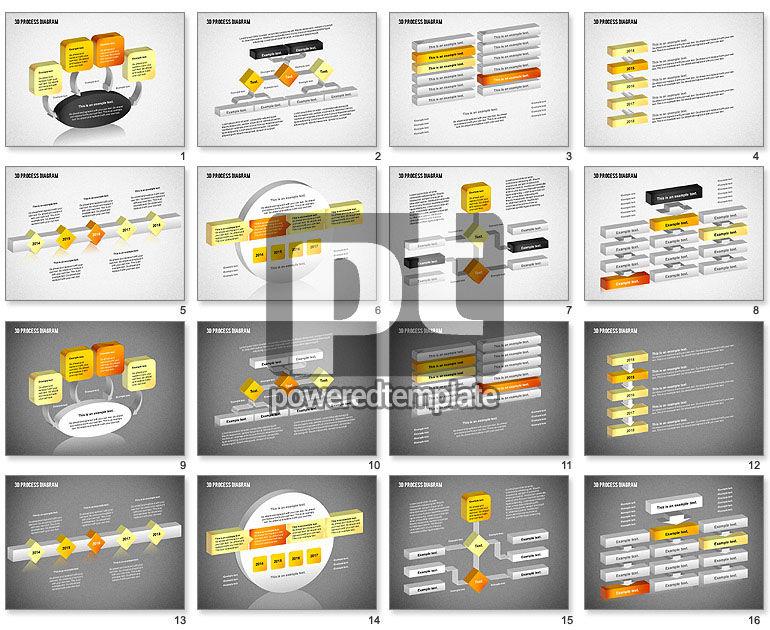 Three Dimensional Process Diagram