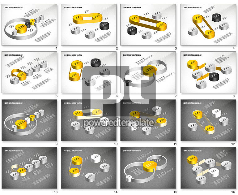 3D Interrelationship Diagram