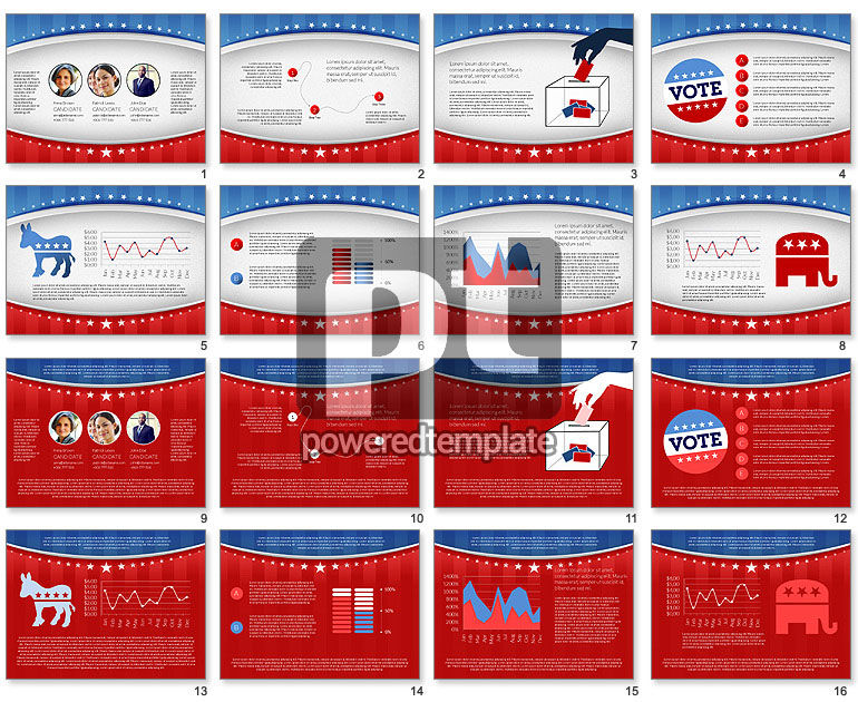 USA Election Results Presentation Template