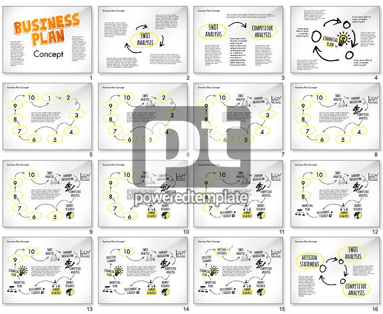 Business Plan Process Concept