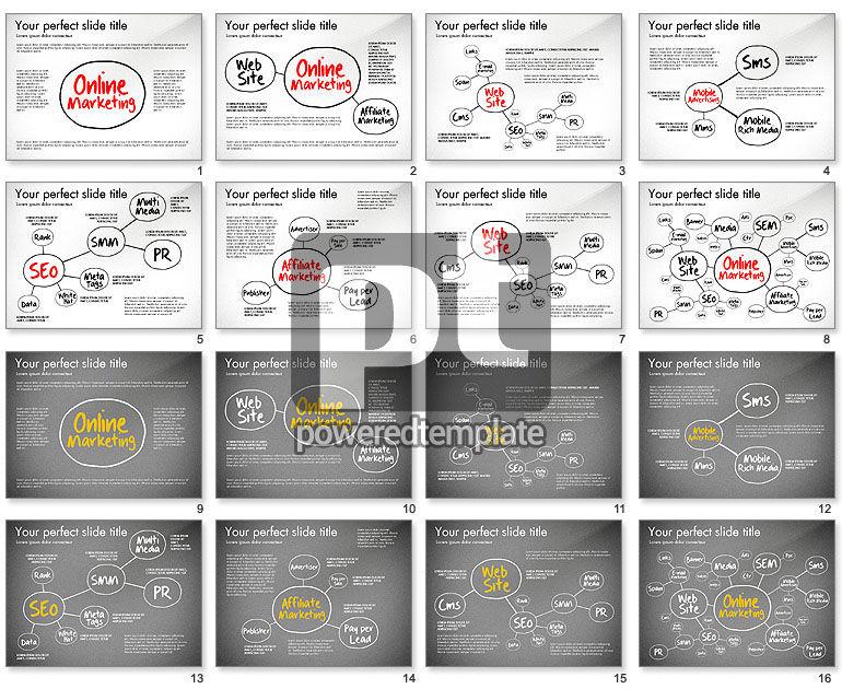 Online Marketing Org Diagram