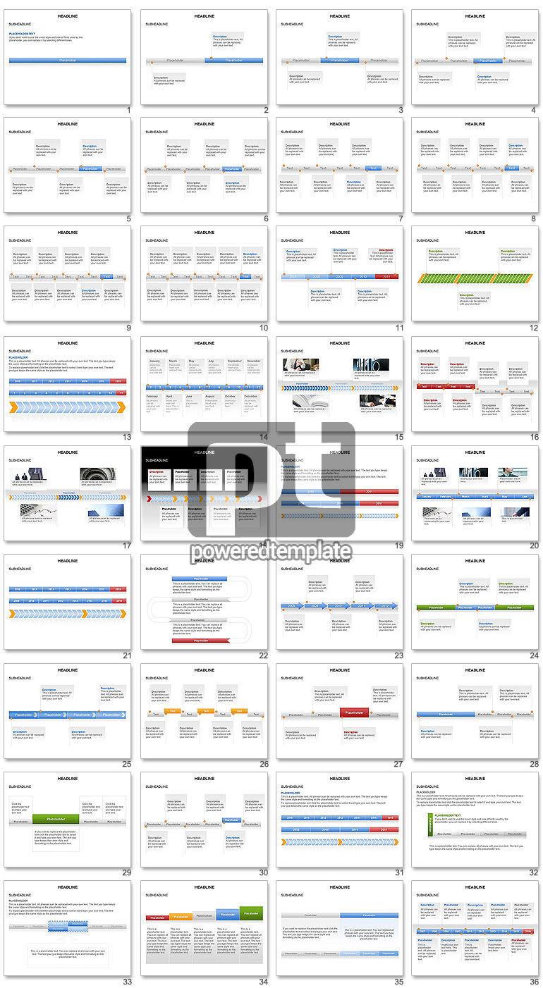 Timelines Toolbox