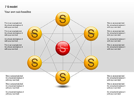 Business Models: 7S Model Diagram #00004