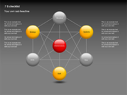 7S Model Diagram, Slide 2, 00004, Business Models — PoweredTemplate.com