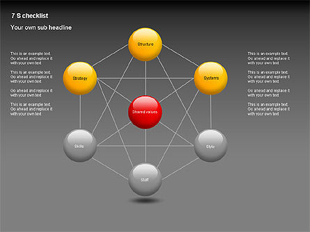 7S Model Diagram, Slide 3, 00004, Business Models — PoweredTemplate.com