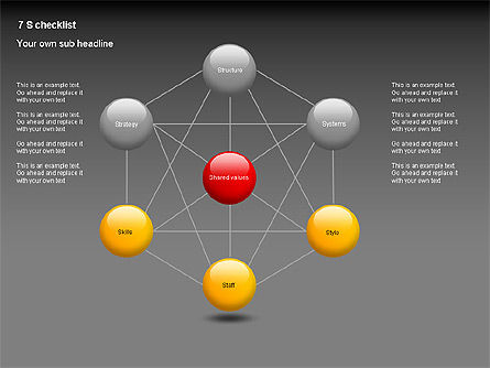 7S Model Diagram, Slide 4, 00004, Business Models — PoweredTemplate.com
