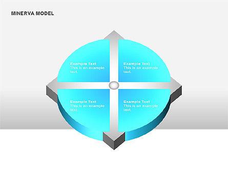 Minerva Model, Slide 10, 00015, Business Models — PoweredTemplate.com