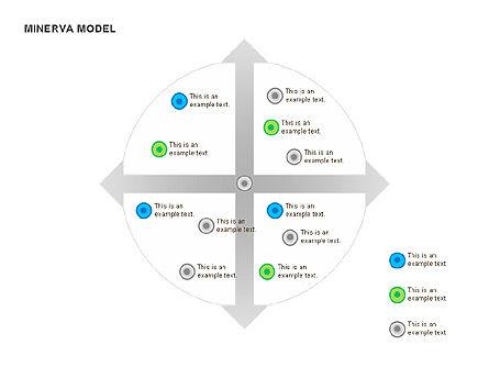 Minerva Model, Slide 5, 00015, Business Models — PoweredTemplate.com
