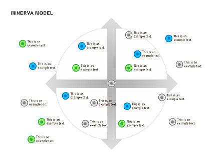 Minerva Model, Slide 6, 00015, Business Models — PoweredTemplate.com
