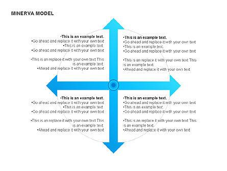 Minerva Model, Slide 7, 00015, Business Models — PoweredTemplate.com