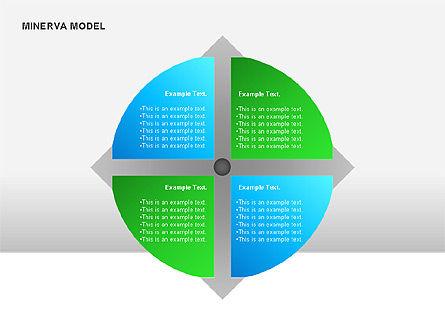 Minerva Model, Slide 8, 00015, Business Models — PoweredTemplate.com