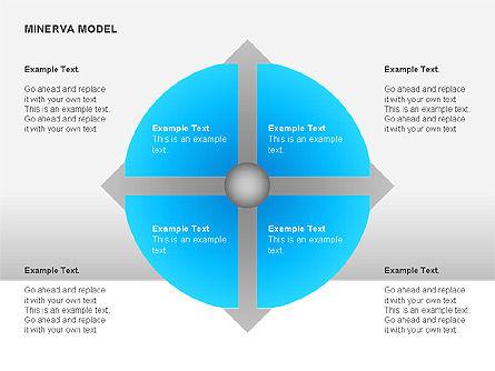 Minerva Model, Slide 9, 00015, Business Models — PoweredTemplate.com