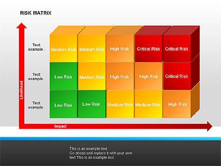 Risk Matrix Diagrams, Slide 10, 00018, Matrix Charts — PoweredTemplate.com