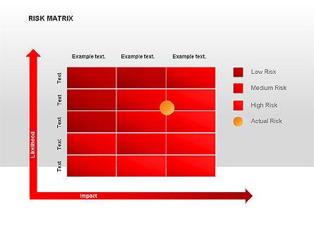 Risk Matrix Diagrams, Slide 3, 00018, Matrix Charts — PoweredTemplate.com