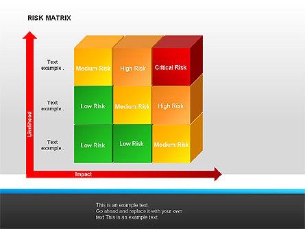 Risk Matrix Diagrams, Slide 9, 00018, Matrix Charts — PoweredTemplate.com