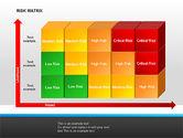 Risk Matrix Diagrams#10