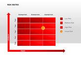 Risk Matrix Diagrams#3