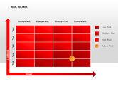 Risk Matrix Diagrams#4