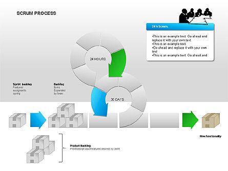Scrum Process Diagram, Slide 2, 00019, Process Diagrams — PoweredTemplate.com