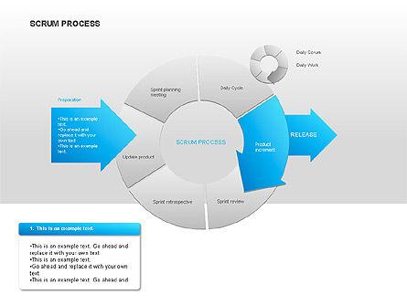 Scrum Process Diagram, Slide 3, 00019, Process Diagrams — PoweredTemplate.com