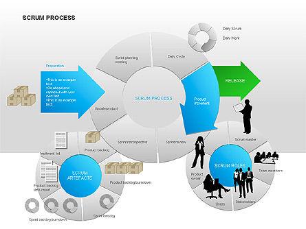 Scrum Process Diagram, Slide 5, 00019, Process Diagrams — PoweredTemplate.com