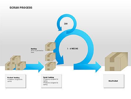 Scrum Process Diagram, Slide 6, 00019, Process Diagrams — PoweredTemplate.com