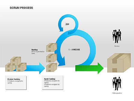 Scrum Process Diagram, Slide 7, 00019, Process Diagrams — PoweredTemplate.com