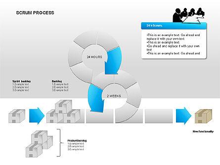 Scrum Process Diagram, Slide 8, 00019, Process Diagrams — PoweredTemplate.com