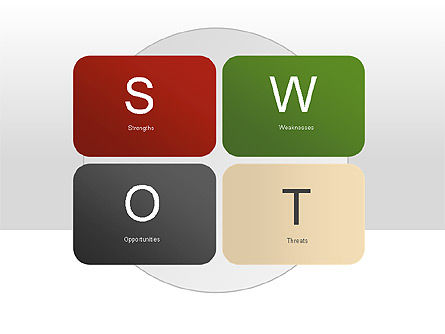 Business Models: SWOT Diagram #00022