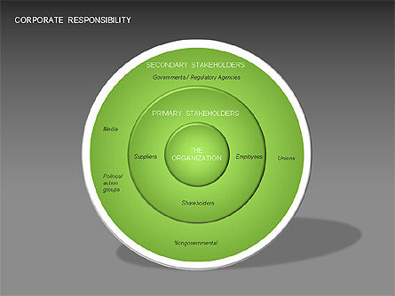 5 Bases of CSR, Slide 10, 00031, Business Models — PoweredTemplate.com