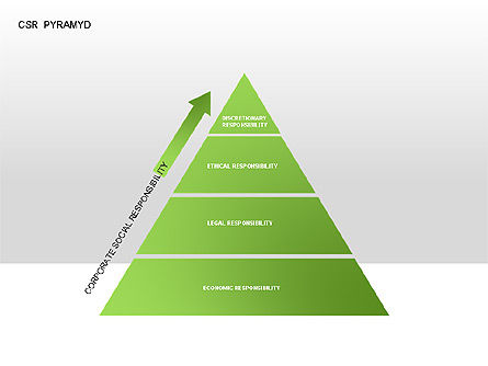 5 Bases of CSR, Slide 2, 00031, Business Models — PoweredTemplate.com