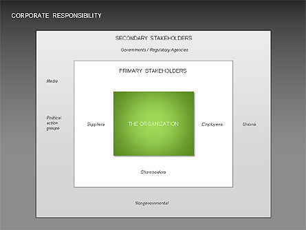 5 Bases of CSR, Slide 3, 00031, Business Models — PoweredTemplate.com