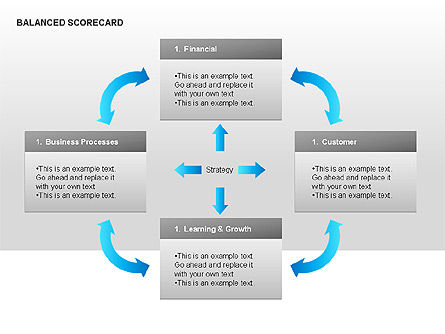 Business Models: Colored Balanced Scorecard Diagram #00033