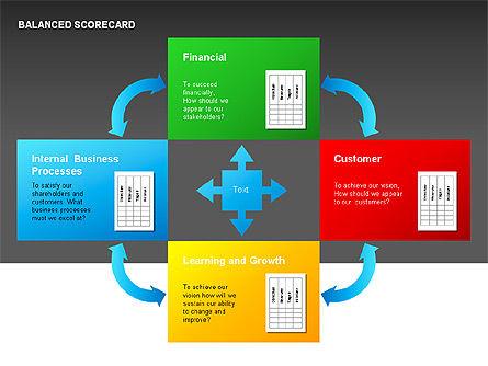 Colored Balanced Scorecard Diagram, Slide 6, 00033, Business Models — PoweredTemplate.com