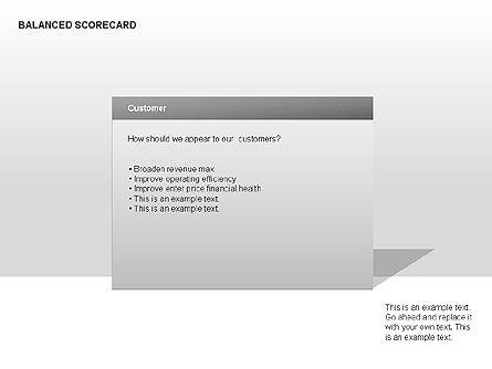 Colored Balanced Scorecard Diagram, Slide 8, 00033, Business Models — PoweredTemplate.com