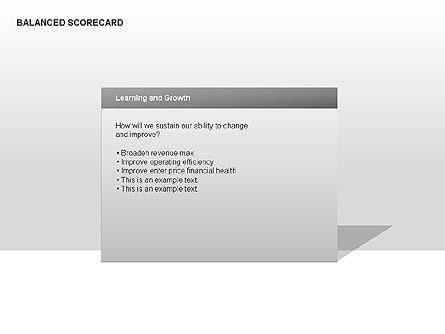 Colored Balanced Scorecard Diagram, Slide 9, 00033, Business Models — PoweredTemplate.com
