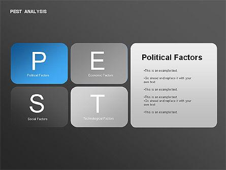 PEST Analysis Diagram, Slide 3, 00034, Business Models — PoweredTemplate.com